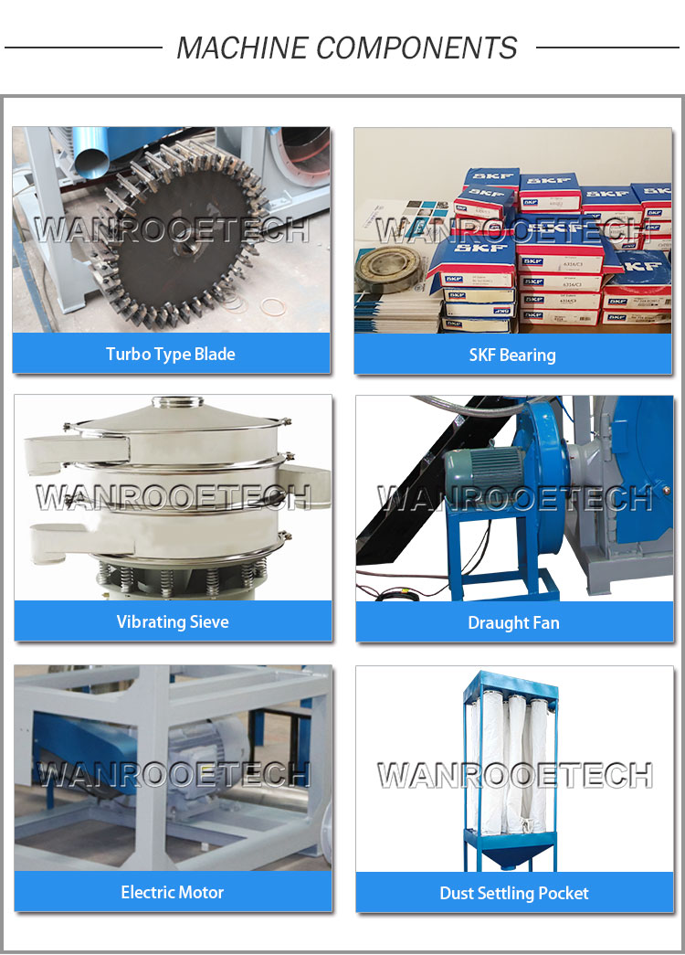 PVC Pipe Regrind Material Pulverizer Mill machine components