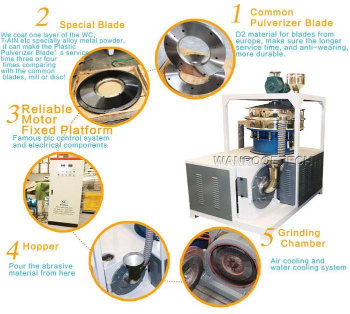 Untra-Fine Plastic Powder Making Machine Pulverizer