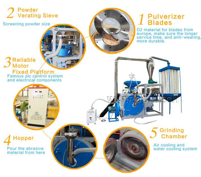 PE plastic pulverizer,PE Plastic Grinder,PE Powder making machine